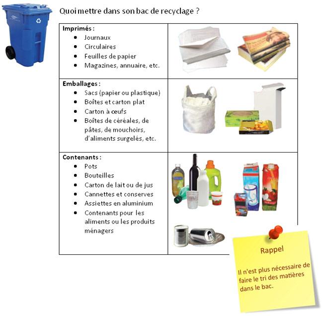 bac-recyclage